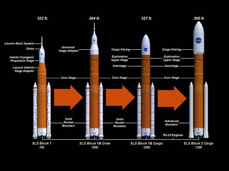 sls_rocket_evolution.jpg