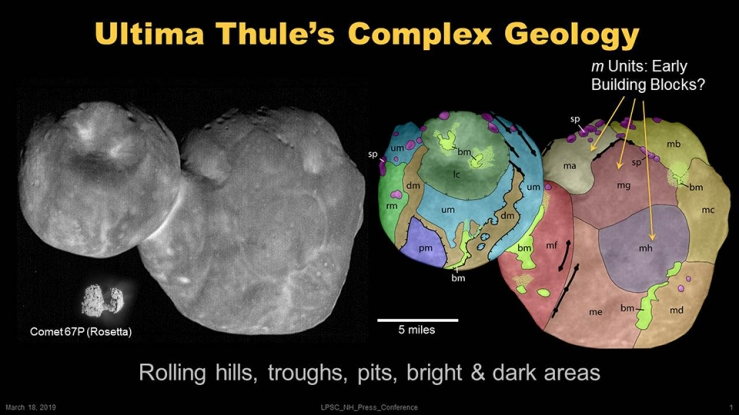 ultimathule_Slide25