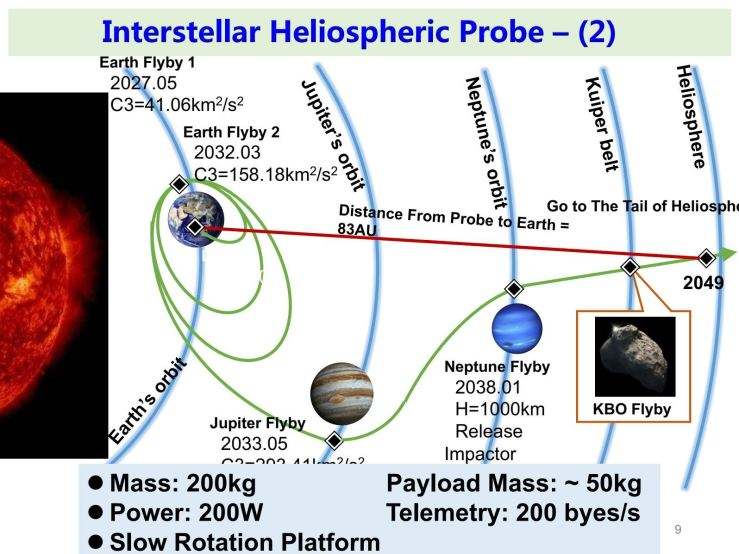 20191112_IHP-spacecraft-2-heliosphere-tail.jpg